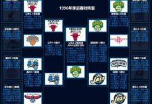 1996年NBA季后赛对阵图表、比分-一拳录像网