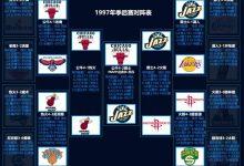 1997年NBA季后赛对阵图表、比分-一拳录像网