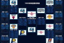 1995年NBA季后赛对阵图表、比分-一拳录像网