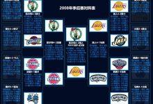 2008年NBA季后赛对阵图表、比分-一拳录像网