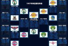1987年NBA季后赛对阵图表、比分-一拳录像网