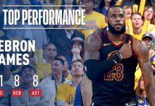 2018年NBA总决赛勇士vs骑士全四场高清录像回放-一拳录像网