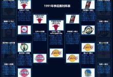 1991年NBA季后赛对阵图表、比分-一拳录像网
