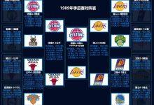 1989年NBA季后赛对阵图表、比分-一拳录像网