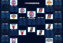 1990年NBA季后赛对阵图表、比分-一拳录像网