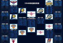 1994年NBA季后赛对阵图表、比分-一拳录像网