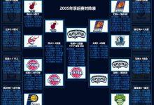 2005年NBA季后赛对阵图表、比分-一拳录像网