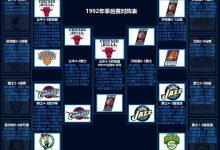 1992年NBA季后赛对阵图表、比分-一拳录像网