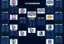 2003年NBA季后赛对阵图表、比分-一拳录像网