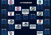 2007年NBA季后赛对阵图表、比分-一拳录像网