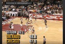乔丹经典比赛:1993年乔丹64分pk奥尼尔29分 全场录像回放-一拳录像网