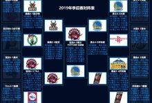 2019年NBA季后赛对阵图表、比分-一拳录像网