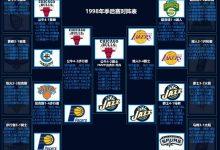 1998年NBA季后赛对阵图表、比分-一拳录像网