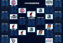 2006年NBA季后赛对阵图表、比分-一拳录像网