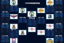 1986年NBA季后赛对阵图表、比分-一拳录像网