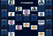2004年NBA季后赛对阵图表、比分-一拳录像网