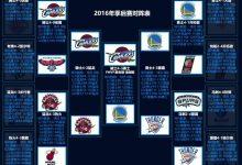 2016年NBA季后赛对阵图表、比分-一拳录像网