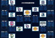 2002年NBA季后赛对阵图表、比分-一拳录像网