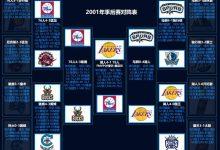 2001年NBA季后赛对阵图表、比分-一拳录像网